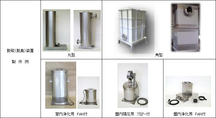 脱硫脱臭フィルター制作例